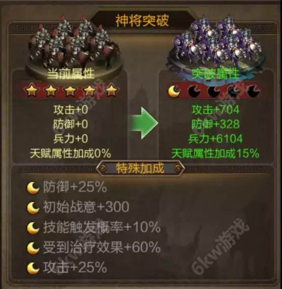 鼎力三国无双赵云突破攻略